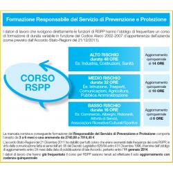 Corso RSPP Alto Rischio -...